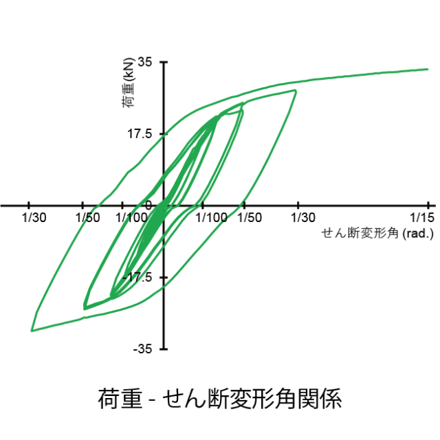 コンステックHP-木造ダンパー-10