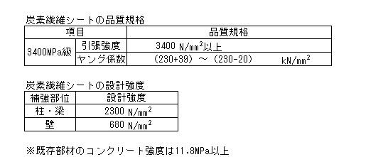 74_sr-cf%e5%b7%a5%e6%b3%95_%e5%93%81%e8%b3%aa%e8%a6%8f%e6%a0%bc_1221