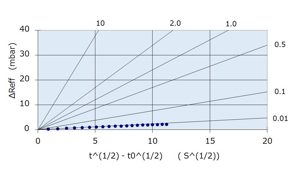 11_%e8%a1%a8%e5%b1%a4%e5%93%81%e8%b3%aa%e8%aa%bf%e6%9f%bb_top