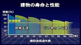 %e9%95%b7%e5%af%bf%e5%91%bd%e6%94%b9%e4%bf%ae%e5%b7%a5%e6%b3%95%e3%81%a8%e3%81%97%e3%81%a6%e6%9c%9f%e5%be%85%e3%81%95%e3%82%8c%e3%81%be%e3%81%99