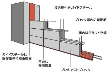 3q-wall%e5%b7%a5%e6%b3%95