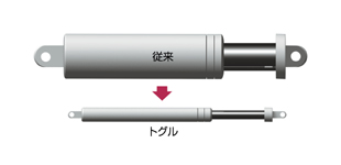 toguru-compact