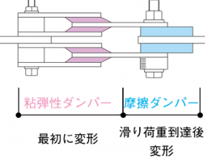 79_μVisダンパーシステム_特徴2