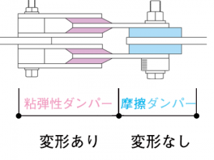 79_μVisダンパーシステム_特徴1
