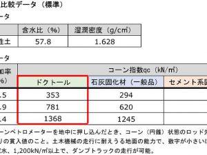 125_hss%e5%b7%a5%e6%b3%95_%e6%96%bd%e5%b7%a5%e4%ba%8b%e4%be%8b%e5%9b%ba%e5%8c%96_%e6%96%bd%e5%b7%a5%e4%ba%8b%e4%be%8b02