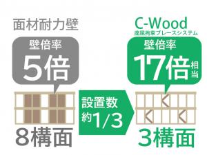 コンステックHP-木造ダンパー-07