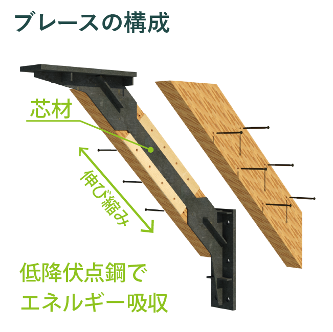 コンステックHP-木造ダンパー_アートボード 1 のコピー 5