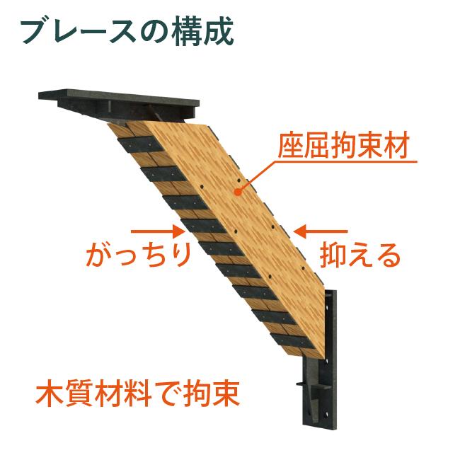 コンステックHP-木造ダンパー_アートボード 1 のコピー 3